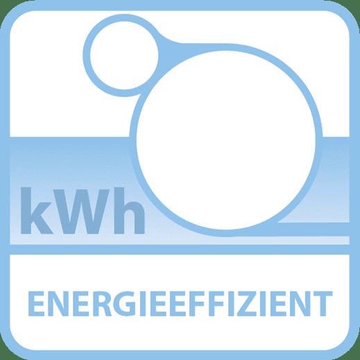 Saicos Energieeffizient